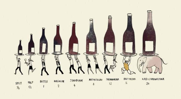 Nombre de botellas según capacidad